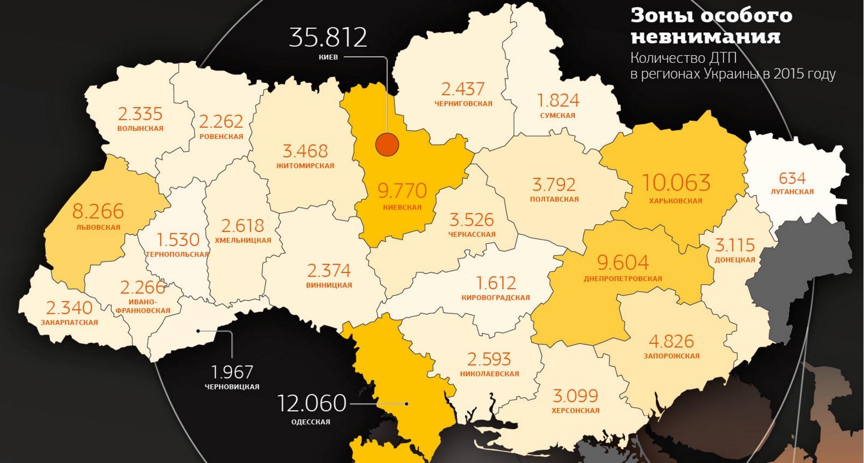 Одесская область лидер по количеству ДТП в Украине