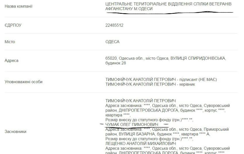 14199277_1825433304357243_2166822109072376589_n Одесские афганцы и мэрия спонсируют террористов