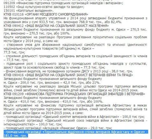14292260_1825433351023905_1637560008166011844_n Одесские афганцы и мэрия спонсируют террористов