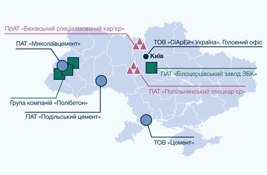 Структура компании в Украине
