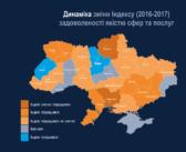 Одесса оказалась в конце рейтинга городов Украины. Инфографика